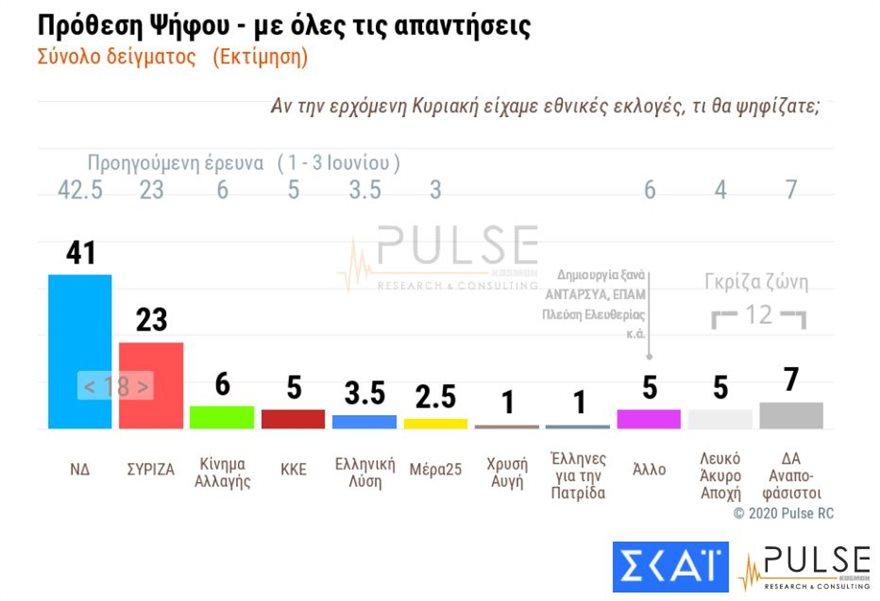 prothesi-psifou-apli_2